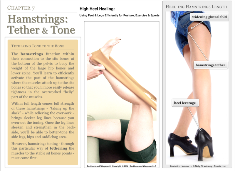 Hamstrings tethering - hamstrings strength - High Heel Healing