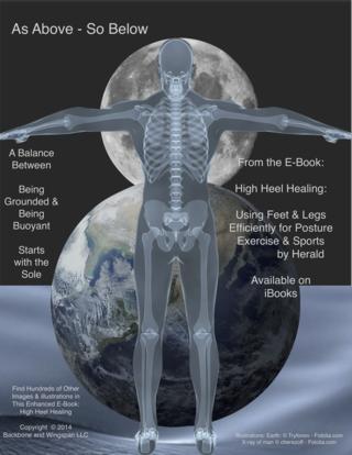 Earth - grounding - sphere - heels - High Heel Healing - Author Herald