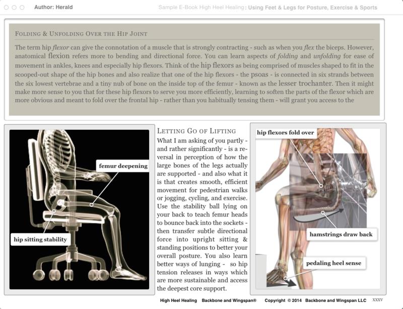 Hip flexors - cycling - running - High Heel Healing - Author Herald